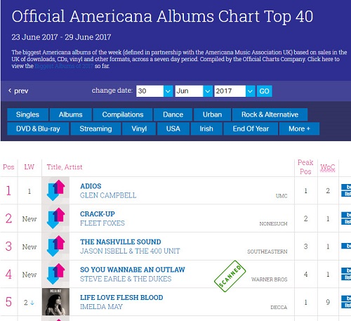 UK Official Americana Albums Chart Top 40_ADIOS-sm.jpg